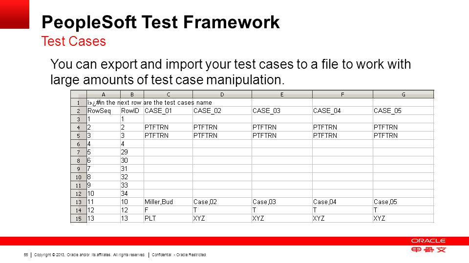 Copyright © 2013, Oracle and/or its affiliates. All rights reserved. Confidential - Oracle Restricted 55 PeopleSoft Test Framework Test Cases You can