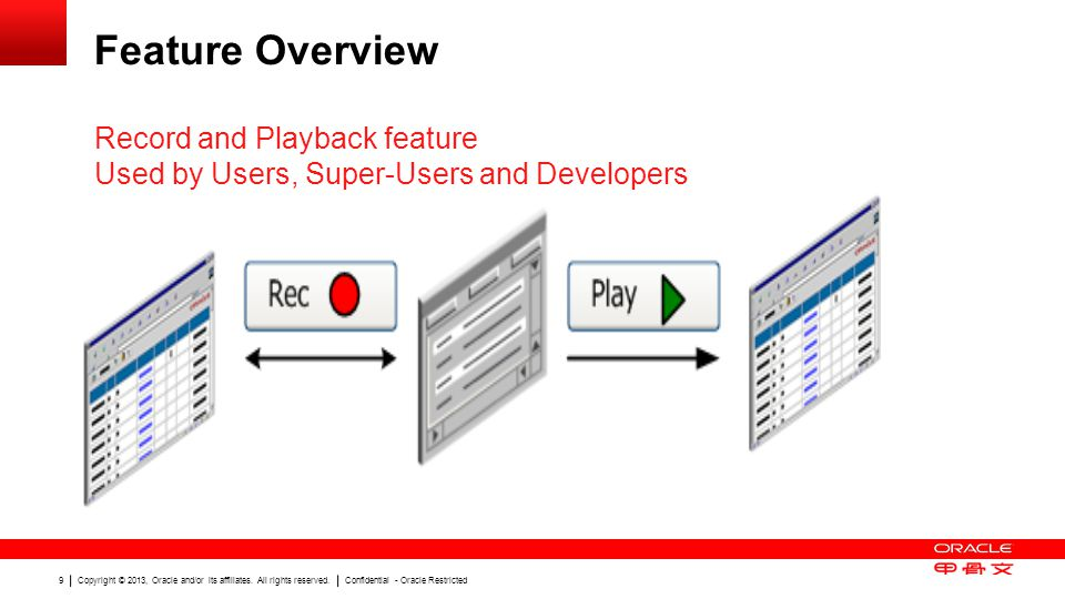 Copyright © 2013, Oracle and/or its affiliates. All rights reserved. Confidential - Oracle Restricted 9 Feature Overview Record and Playback feature U
