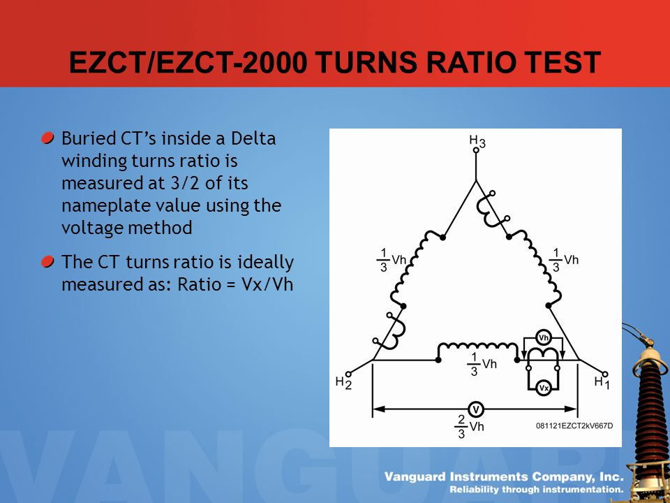 EZCT/EZCT-2000 TURNS RATIO TEST Buried CTs inside a Delta winding turns ratio is measured at 3/2 of its nameplate value using the voltage method The C