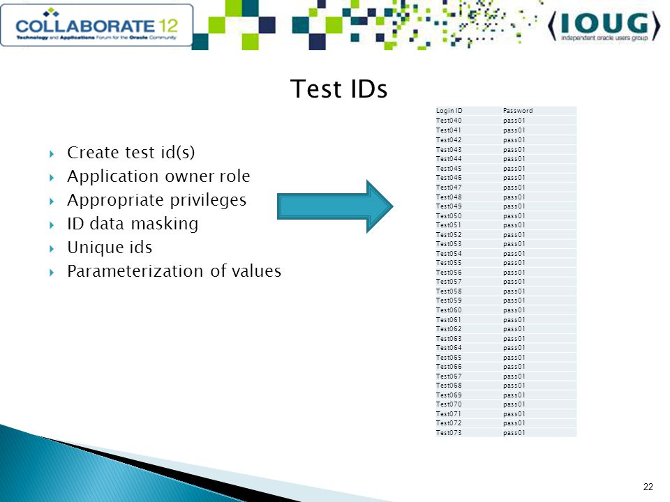 Test IDs Create test id(s) Application owner role Appropriate privileges ID data masking Unique ids Parameterization of values Login IDPassword Test040pass01 Test041pass01 Test042pass01 Test043pass01 Test044pass01 Test045pass01 Test046pass01 Test047pass01 Test048pass01 Test049pass01 Test050pass01 Test051pass01 Test052pass01 Test053pass01 Test054pass01 Test055pass01 Test056pass01 Test057pass01 Test058pass01 Test059pass01 Test060pass01 Test061pass01 Test062pass01 Test063pass01 Test064pass01 Test065pass01 Test066pass01 Test067pass01 Test068pass01 Test069pass01 Test070pass01 Test071pass01 Test072pass01 Test073pass01 22