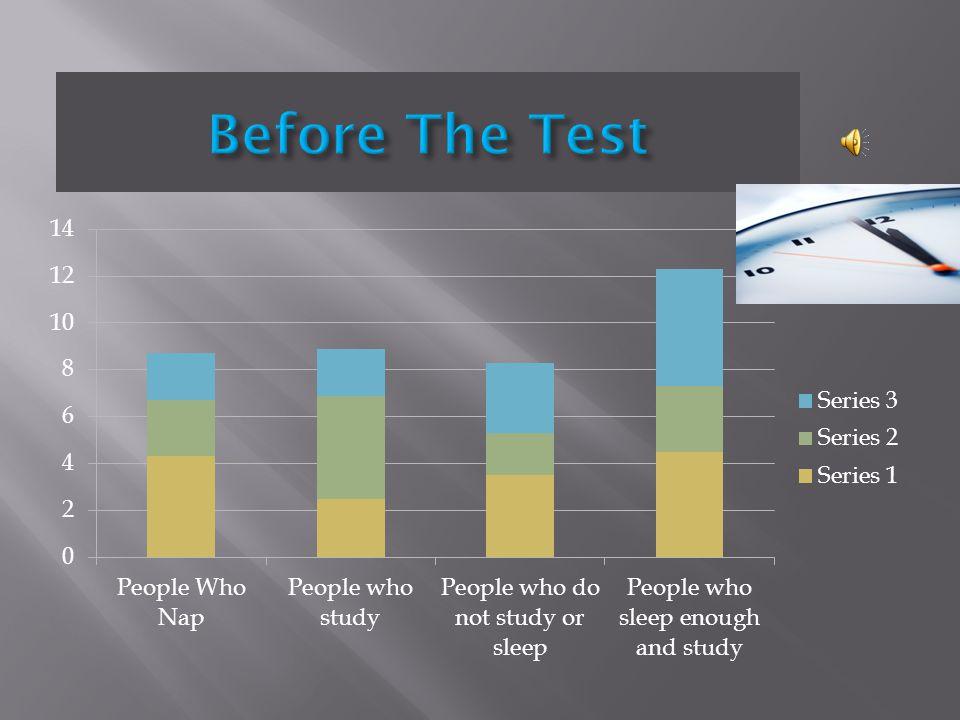 NO TEST !!!