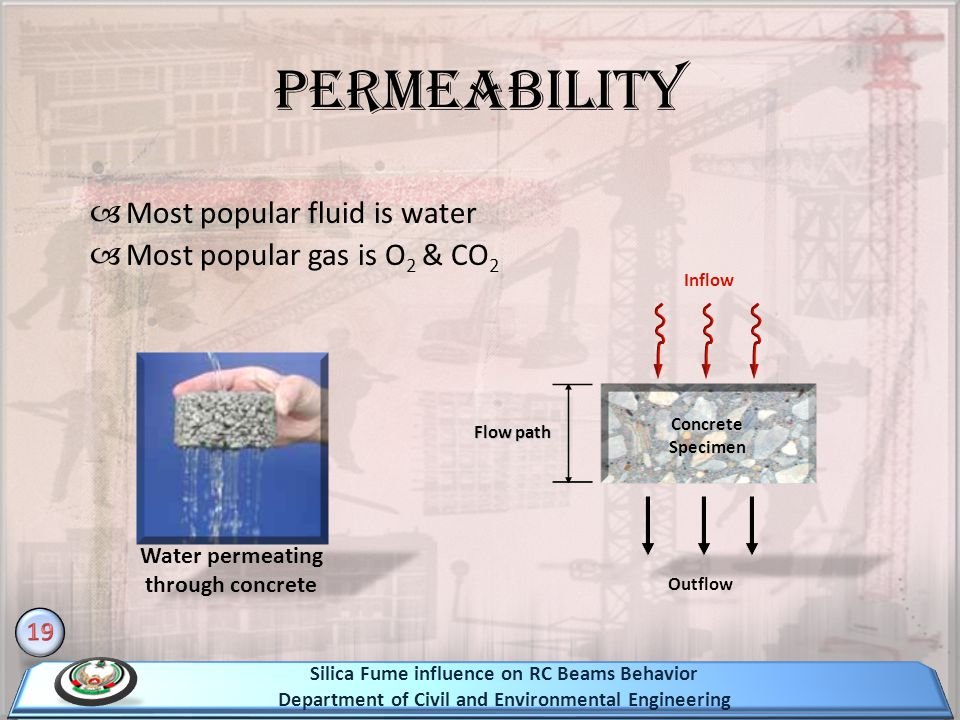 Permeability Most popular fluid is water Most popular gas is O 2 & CO 2 Silica Fume influence on RC Beams Behavior Department of Civil and Environment