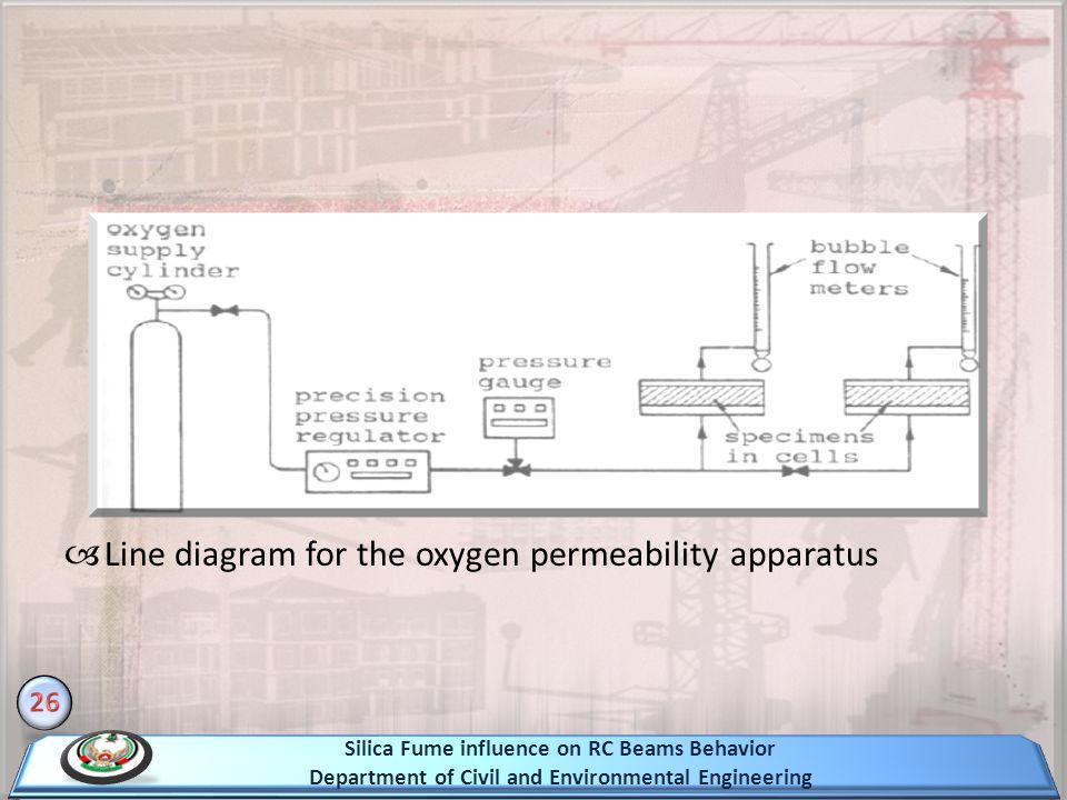 Line diagram for the oxygen permeability apparatus Silica Fume influence on RC Beams Behavior Department of Civil and Environmental Engineering