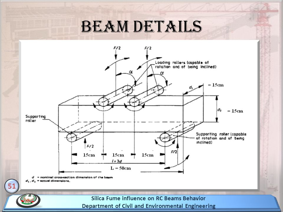 Beam Details Silica Fume influence on RC Beams Behavior Department of Civil and Environmental Engineering