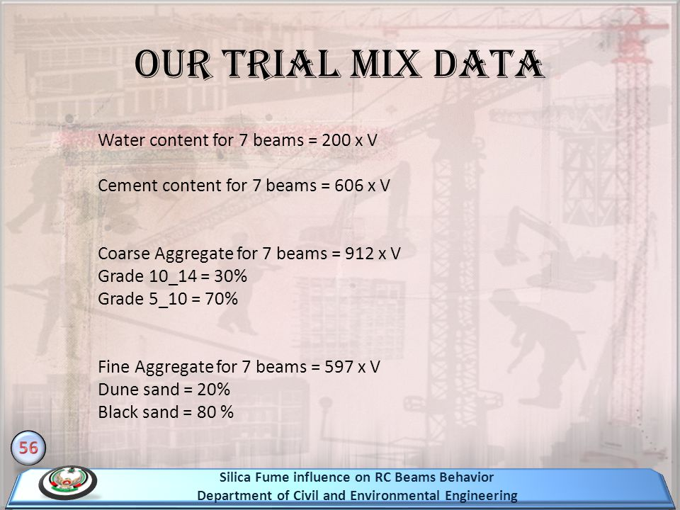 Our Trial Mix Data Water content for 7 beams = 200 x V Cement content for 7 beams = 606 x V Coarse Aggregate for 7 beams = 912 x V Grade 10_14 = 30% G