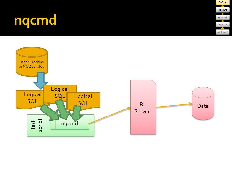 DefineMeasureAnalyseReviewImplement Usage Tracking or NQQuery.log Test script BI Server Data nqcmd Logical SQL