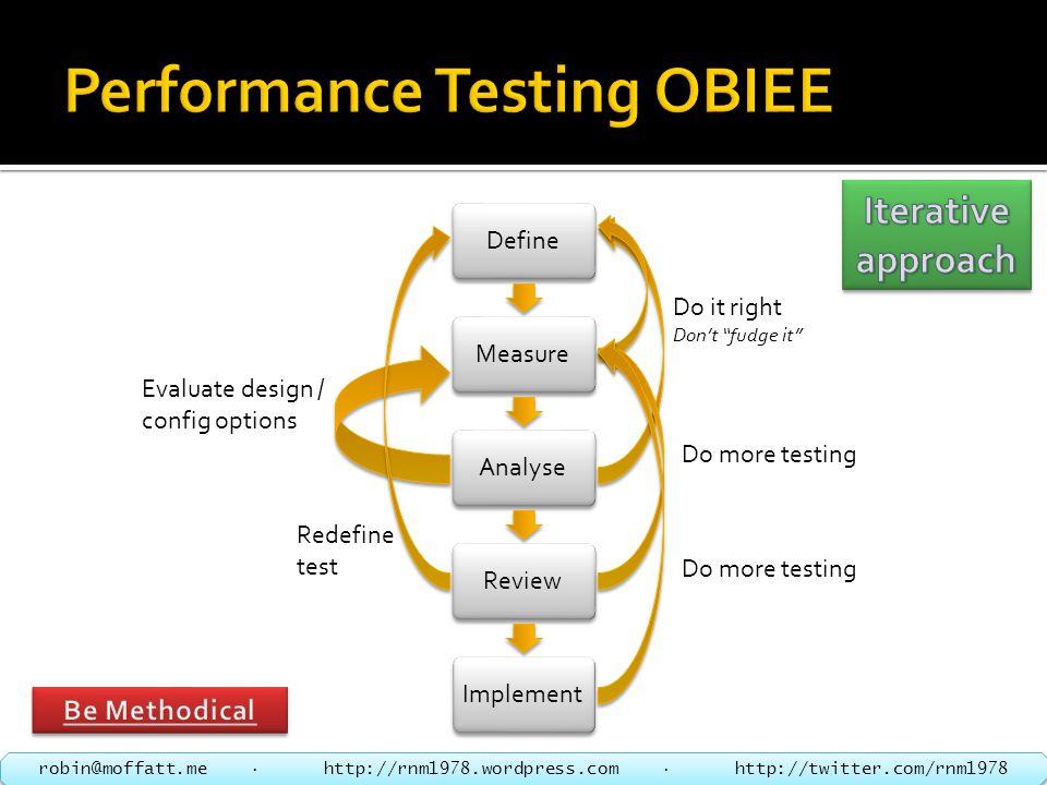 DefineMeasureAnalyseReviewImplement Evaluate design / config options Do it right Dont fudge it Do more testing Redefine test Do more testing robin@mof