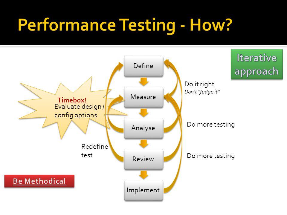 DefineMeasureAnalyseReviewImplement Timebox! Evaluate design / config options Do it right Dont fudge it Do more testing Redefine test Do more testing