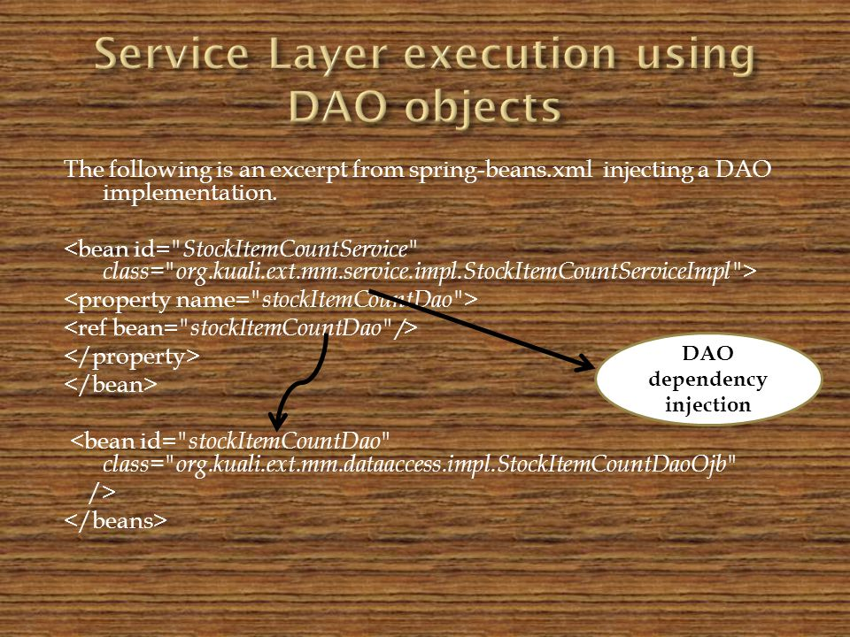 The service Layer invokes the DAO layer for getting data from the Database.