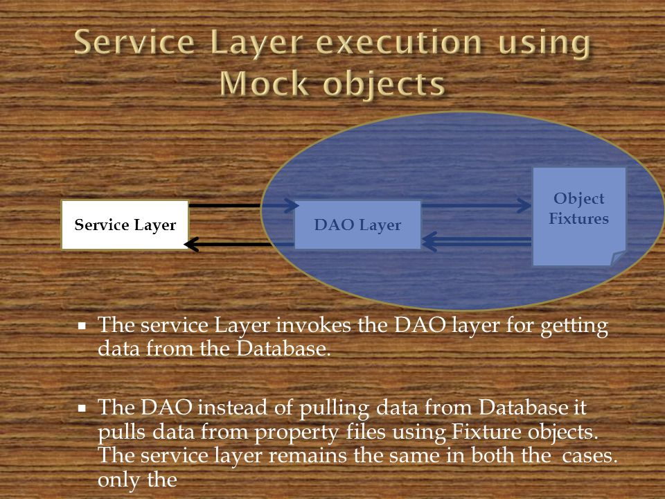 Disadvantages of Mock Objects Since database is not used, we cant implement test cases for database (transaction) and OJB (persistence APIs) layer properties.