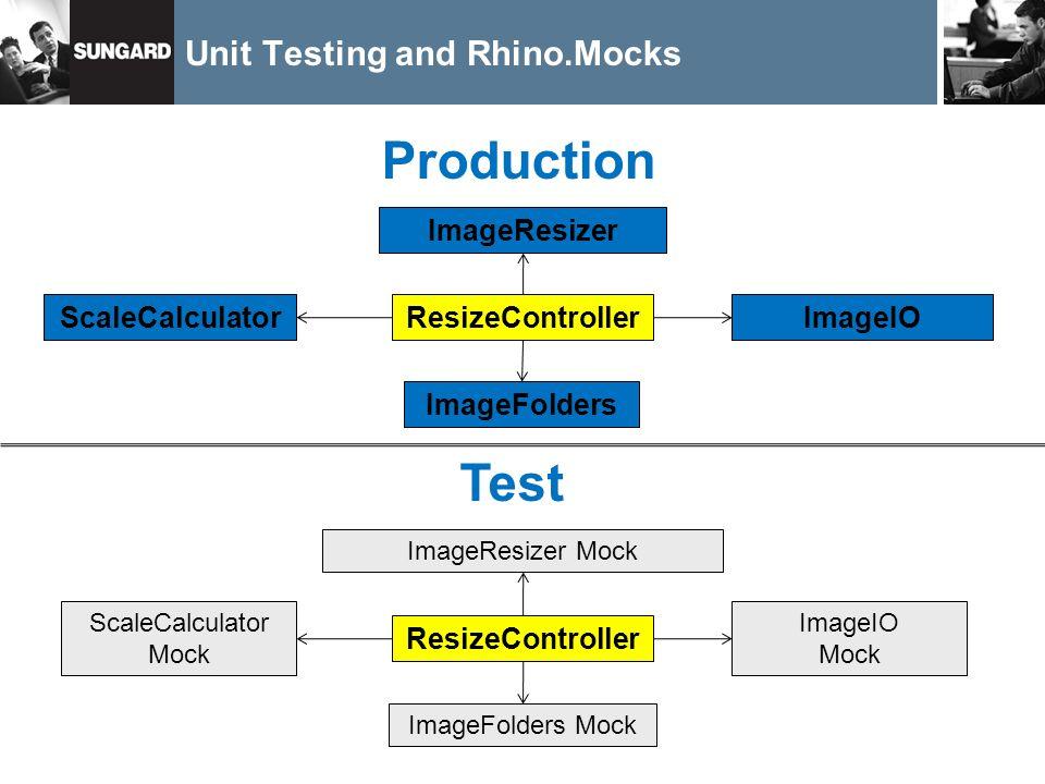 Unit Testing and Rhino.Mocks ResizeController ImageFolders ImageIO ScaleCalculator ImageResizer Production ResizeController ImageFolders Mock ImageIO Mock ScaleCalculator Mock ImageResizer Mock Test