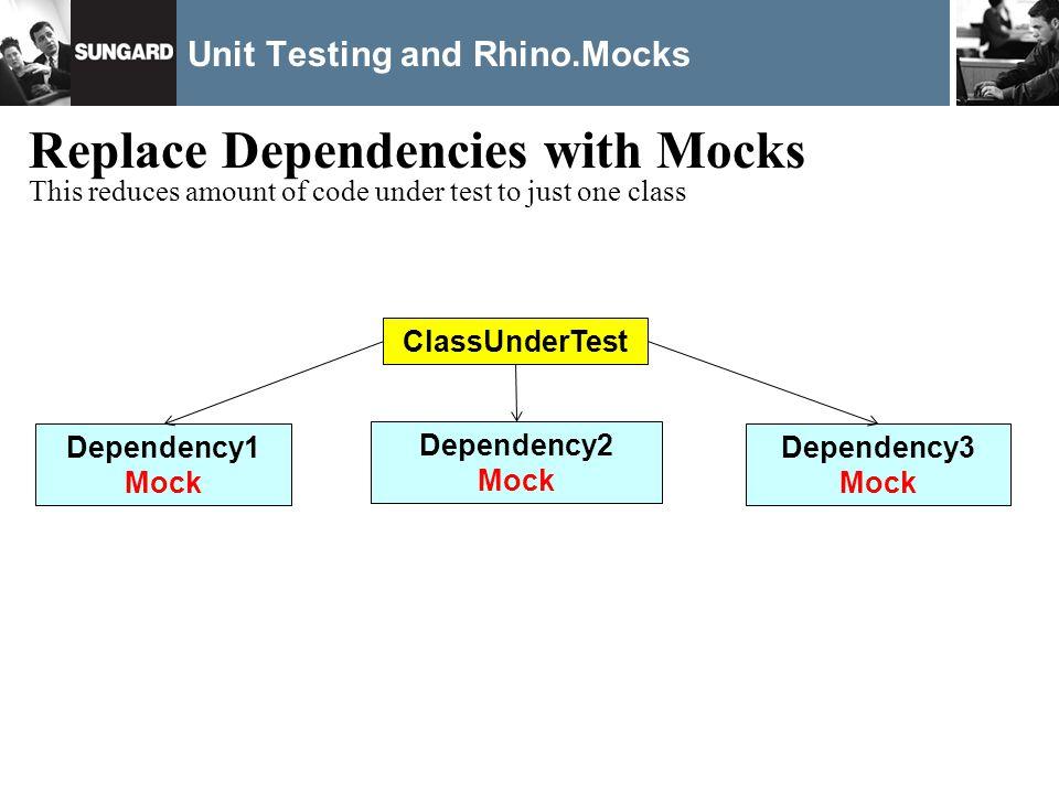 Why Rhino.Mocks.