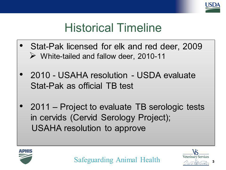 Safeguarding Animal Health Historical Timeline 3
