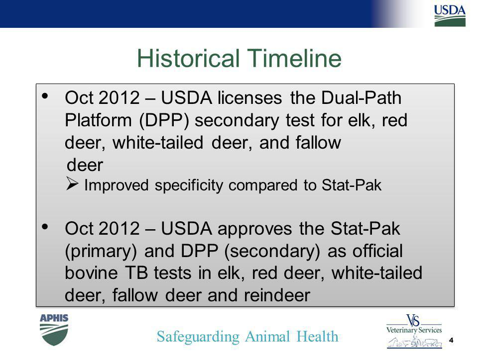 Safeguarding Animal Health Historical Timeline 4
