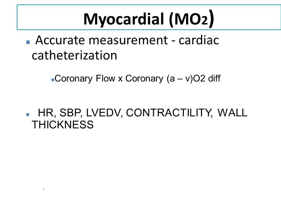 Myocardial (MO 2 ) Accurate measurement - cardiac catheterization n Coronary Flow x Coronary (a – v)O2 diff n HR, SBP, LVEDV, CONTRACTILITY, WALL THIC