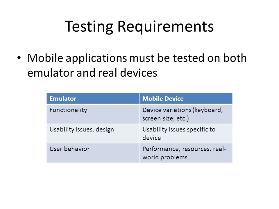 Testing Requirements Mobile applications must be tested on both emulator and real devices EmulatorMobile Device FunctionalityDevice variations (keyboard, screen size, etc.) Usability issues, designUsability issues specific to device User behaviorPerformance, resources, real- world problems