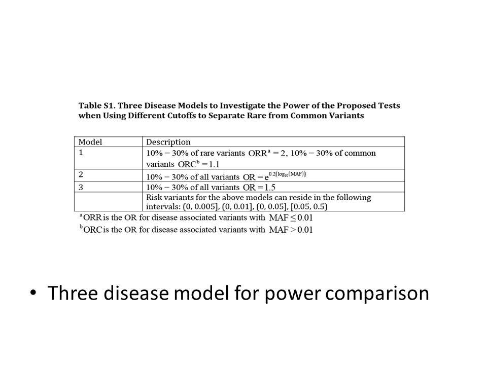 Three disease model for power comparison