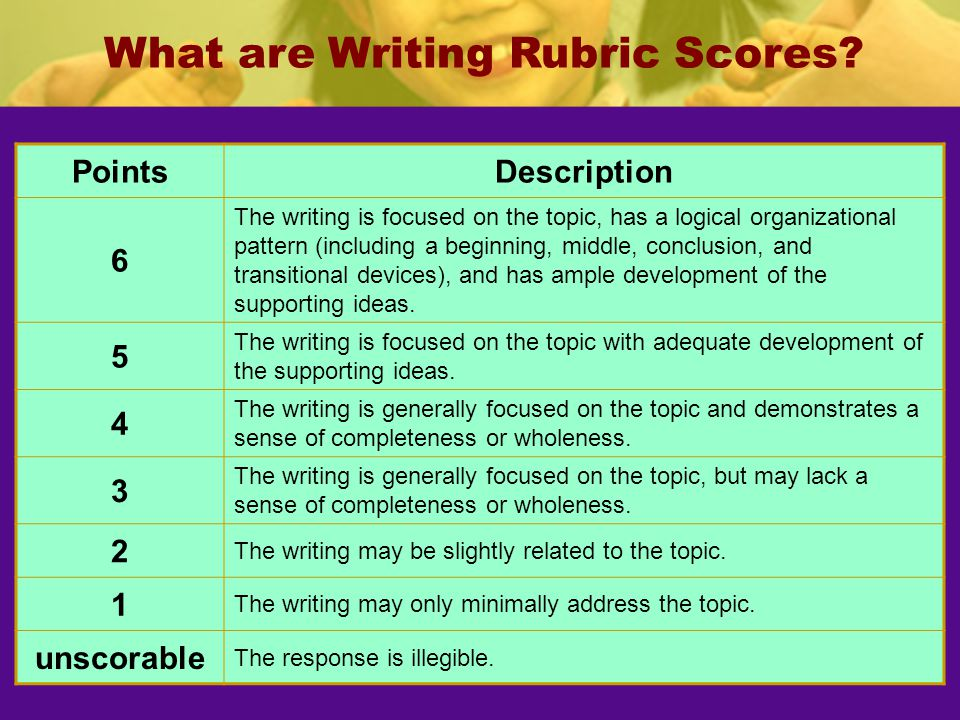 What are Writing Rubric Scores? PointsDescription 6 The writing is focused on the topic, has a logical organizational pattern (including a beginning,