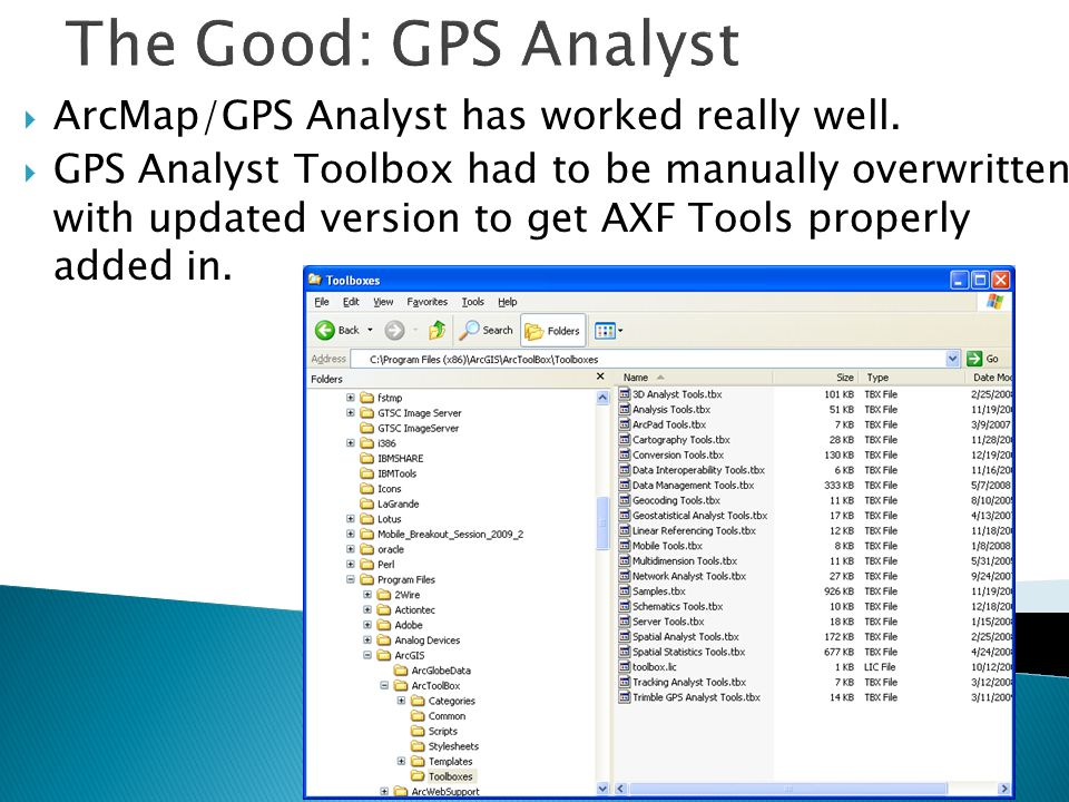 The Good: GPS Analyst ArcMap/GPS Analyst has worked really well. GPS Analyst Toolbox had to be manually overwritten with updated version to get AXF To