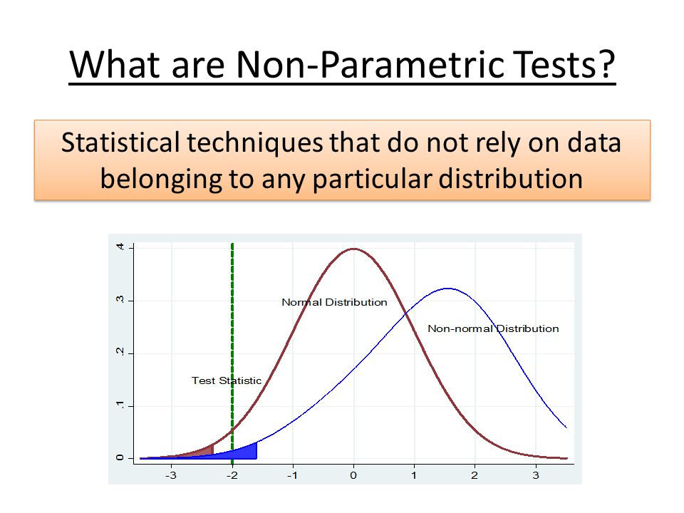 What are Non-Parametric Tests.