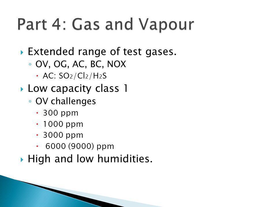 Extended range of test gases.