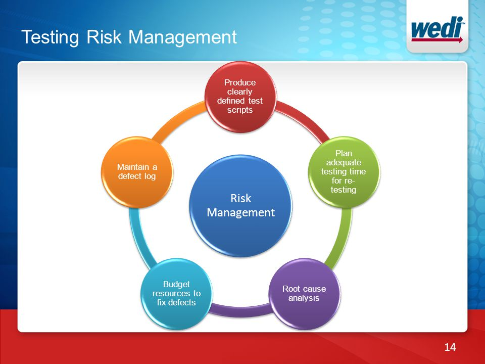 Testing Risk Management 14 Risk Management Produce clearly defined test scripts Plan adequate testing time for re- testing Root cause analysis Budget