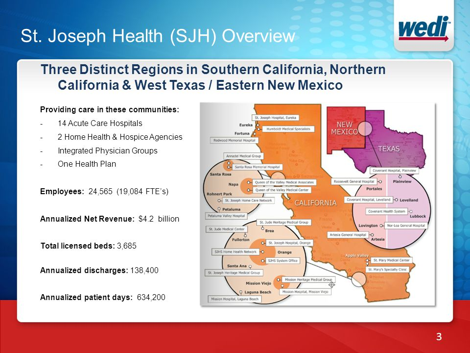 St. Joseph Health (SJH) Overview Providing care in these communities: -14 Acute Care Hospitals -2 Home Health & Hospice Agencies -Integrated Physician