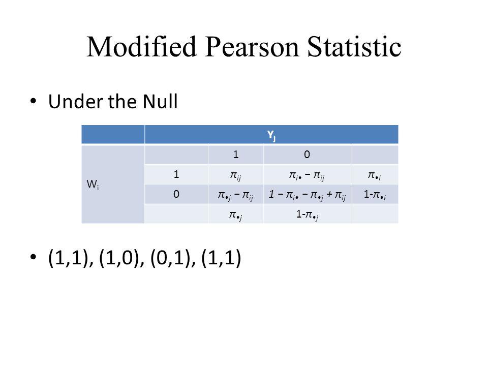 Modified Pearson Statistic Under the Null (1,1), (1,0), (0,1), (1,1) YjYj WiWi 10 1π ij π i π ij πi 0πj π ij 1 π i πj + π ij 1-πi πj 1-πj