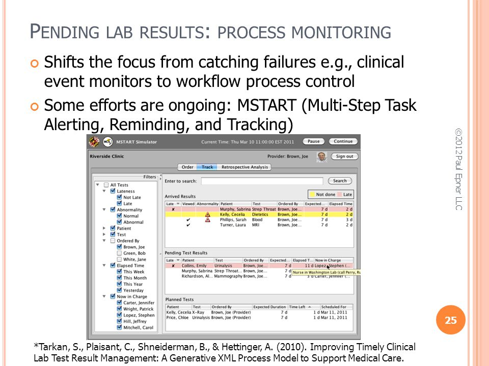P ENDING LAB RESULTS : PROCESS MONITORING Shifts the focus from catching failures e.g., clinical event monitors to workflow process control Some efforts are ongoing: MSTART (Multi-Step Task Alerting, Reminding, and Tracking) 25 ©2012 Paul Epner LLC *Tarkan, S., Plaisant, C., Shneiderman, B., & Hettinger, A.
