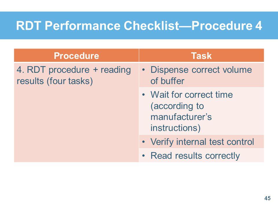 RDT Performance ChecklistProcedure 4 ProcedureTask 4. RDT procedure + reading results (four tasks) Dispense correct volume of buffer Wait for correct