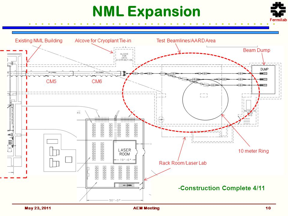 May 23, 2011AEM Meeting NML Expansion Existing NML BuildingAlcove for Cryoplant Tie-in CM6CM5 Rack Room/Laser Lab Beam Dump Test Beamlines/AARD Area -Construction Complete 4/11 10 10 meter Ring