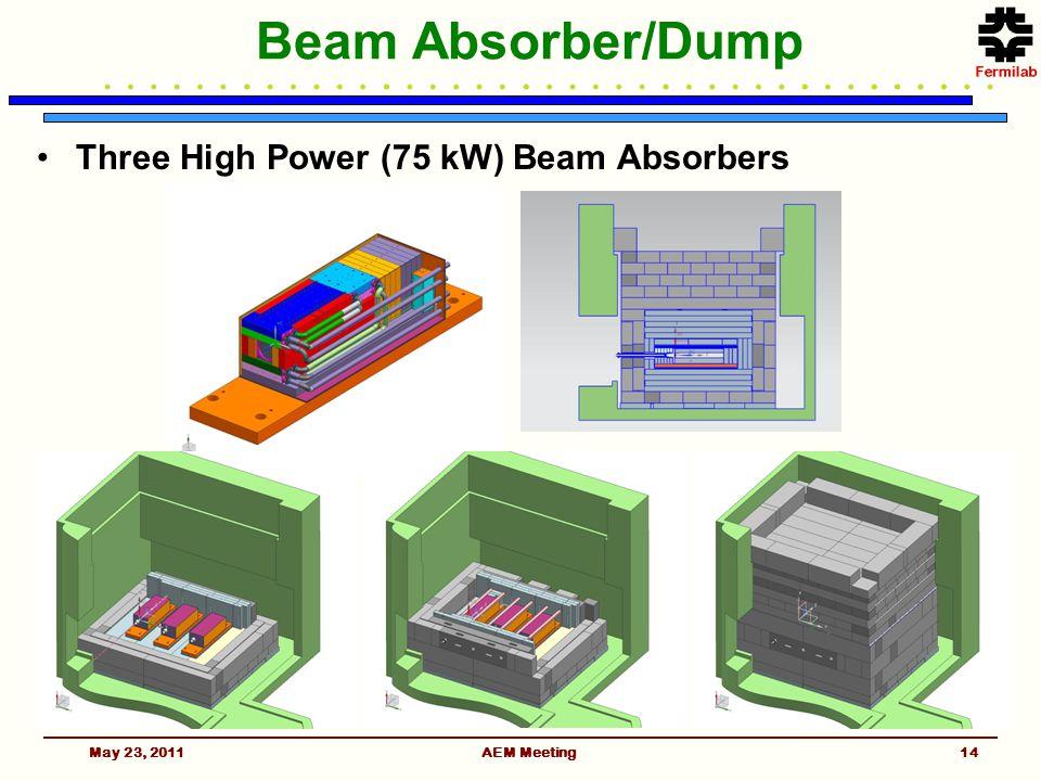 Beam Absorber/Dump Three High Power (75 kW) Beam Absorbers May 23, 2011AEM Meeting14