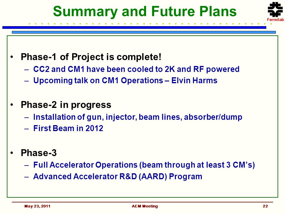 Summary and Future Plans Phase-1 of Project is complete.