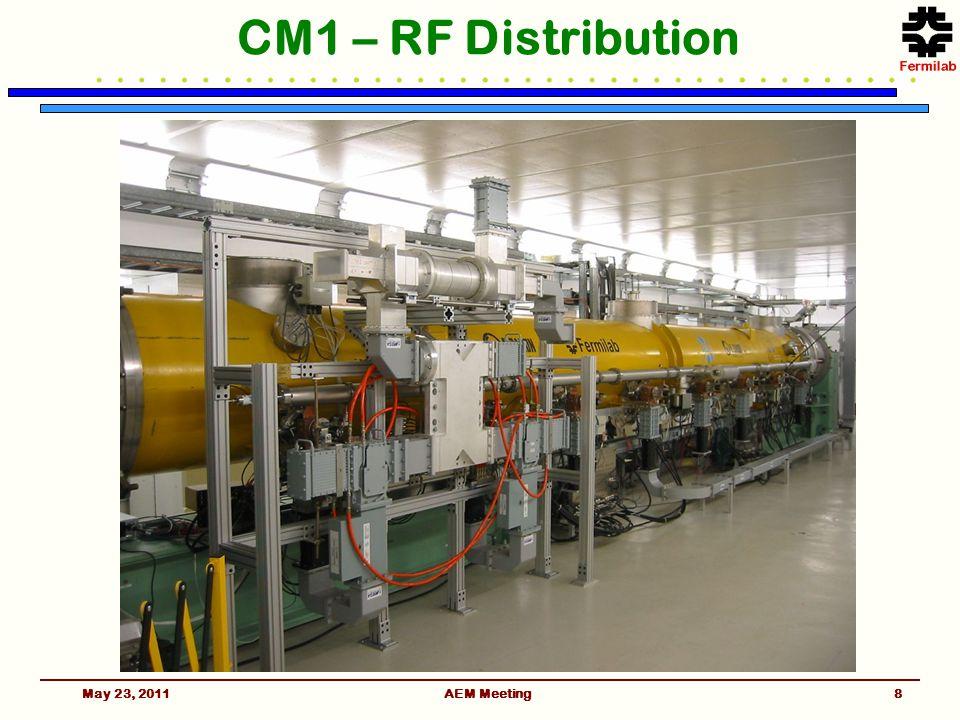 CM1 – RF Distribution May 23, 2011AEM Meeting8