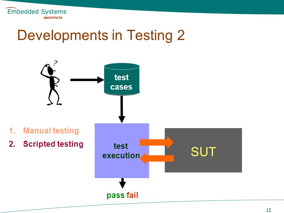 12 SUT pass fail test execution TTCN test cases 1.Manual testing 2.Scripted testing Developments in Testing 2