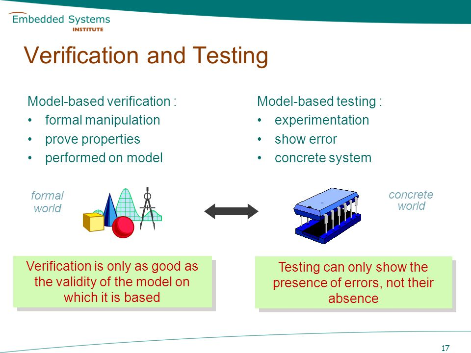 18 Code Generation from a Model A model is more (less) than code generation: views abstraction testing of aspects verification and validation of aspects met