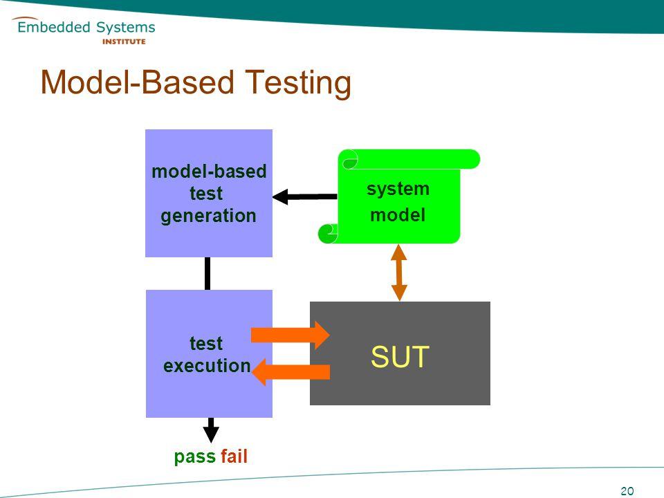 20 system model SUT TTCN Test cases pass fail model-based test generation test execution Model-Based Testing