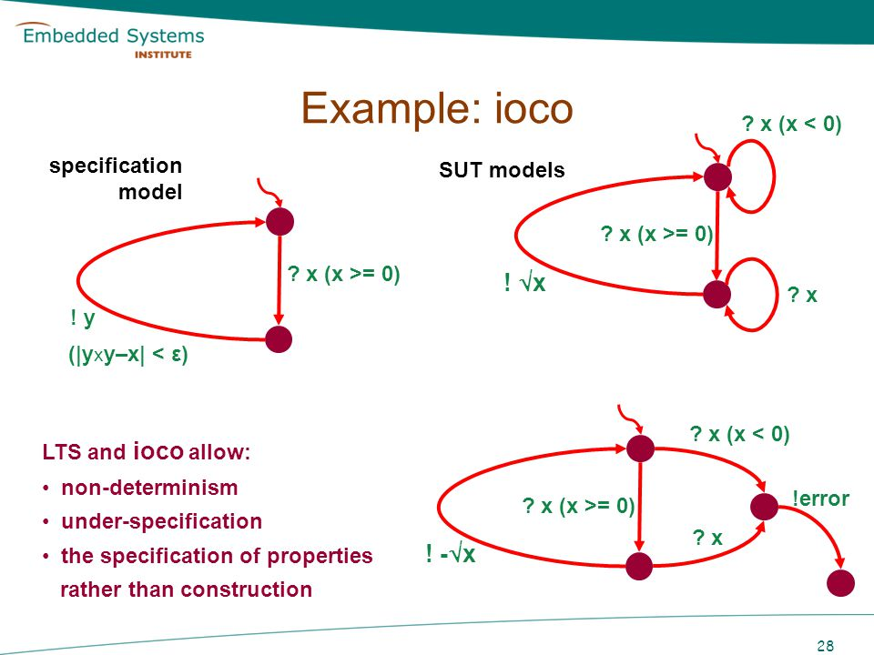 28 ? x (x >= 0) ! y (|y x y–x| < ε) specification model ! x ? x (x < 0) ? x (x >= 0) SUT models ? x LTS and ioco allow: non-determinism under-specific