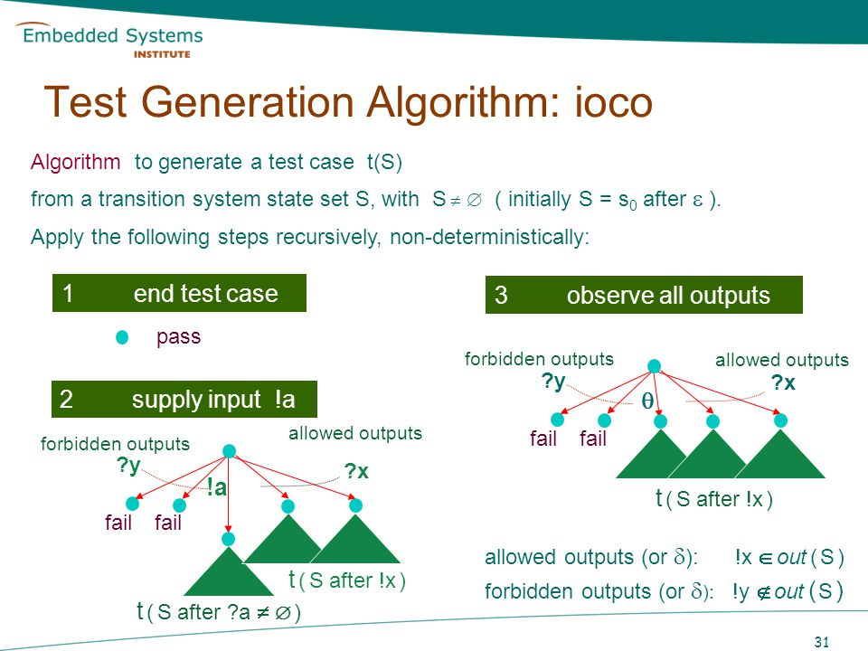 32 Example: ioco Test Generation specification ?dime !coffee ?dime test