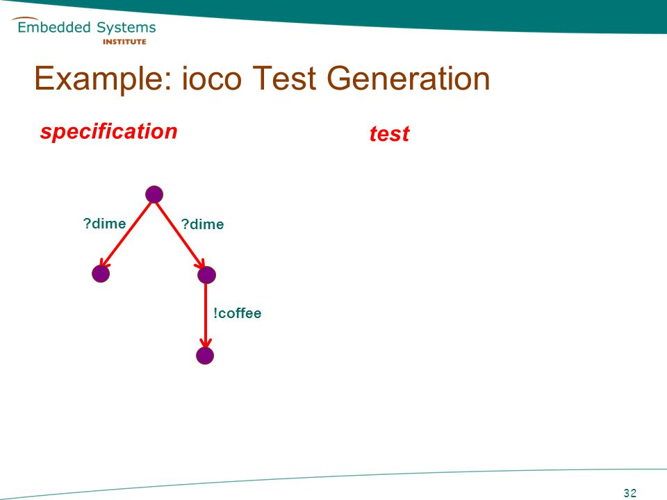 33 Example: ioco Test Generation specification ?dime !coffee ?dime test