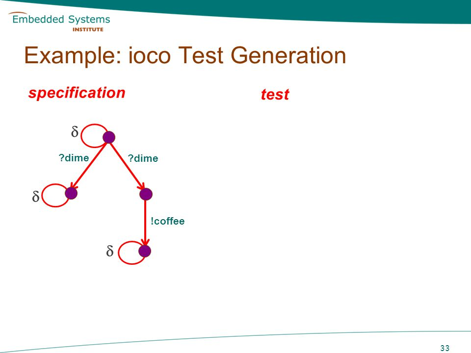 34 Example: ioco Test Generation specification ?dime !coffee ?dime test