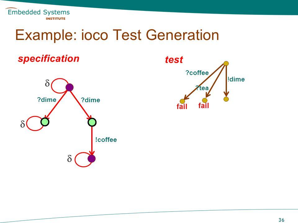 36 Example: ioco Test Generation specification ?dime !coffee ?dime test !dime ?coffee ?tea fail