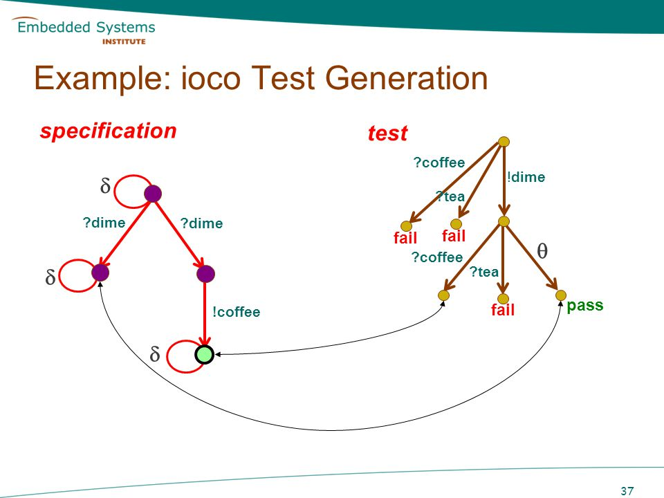 38 Example: ioco Test Generation specification ?dime !coffee ?dime test !dime ?coffee ?tea pass fail ?coffee ?tea fail ?coffee ?tea pass fail