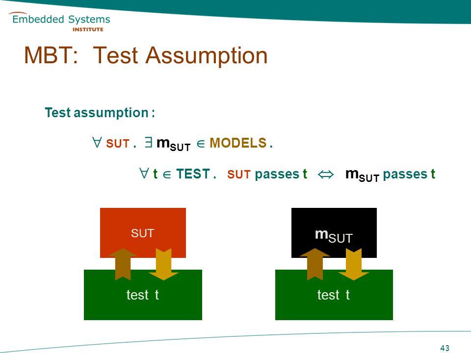 43 Test assumption : SUT. m SUT MODELS. t TEST. SUT passes t m SUT passes t SUT m SUT test t MBT: Test Assumption