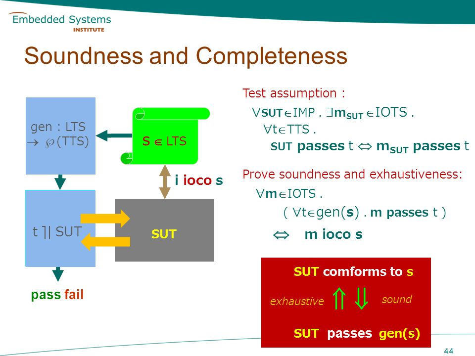 44 s LTS SUT i ioco s test tool gen : LTS (TTS) t SUT SUT passes gen(s) SUT comforms to s sound exhaustive Prove soundness and exhaustiveness: m IOTS.