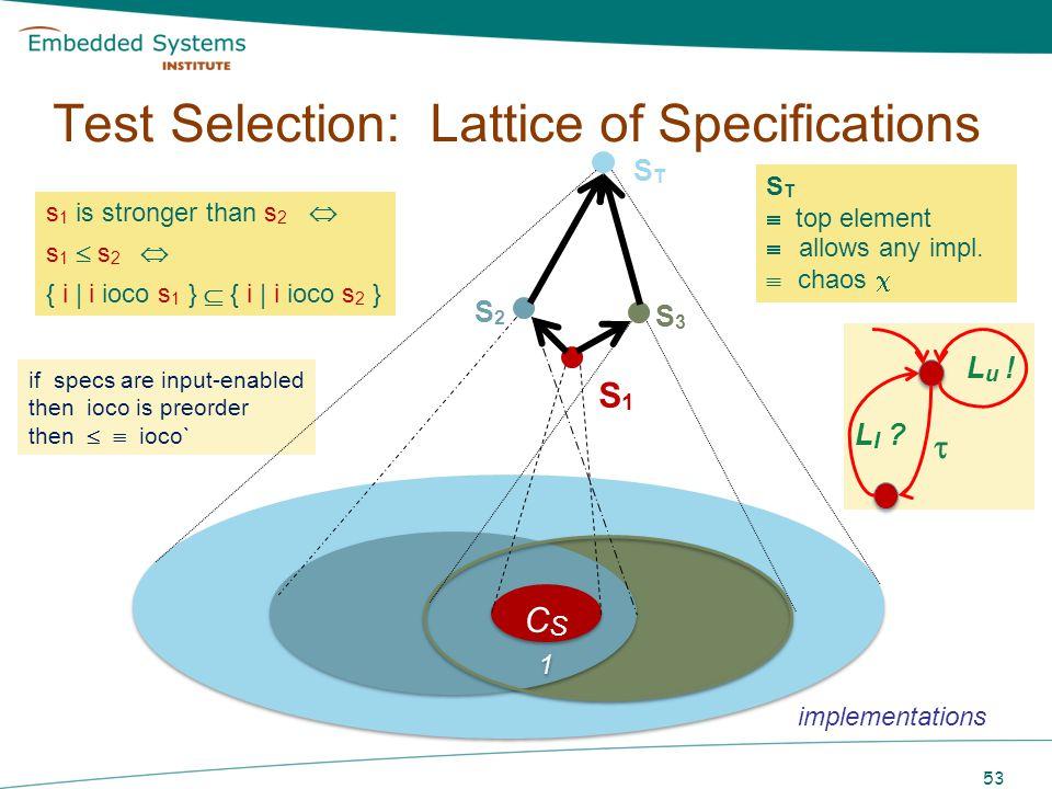 implementations Test Selection: Lattice of Specifications 53 s 1 is stronger than s 2 s 1 s 2 { i | i ioco s 1 } { i | i ioco s 2 } CS1CS1 CS1CS1 S1S1