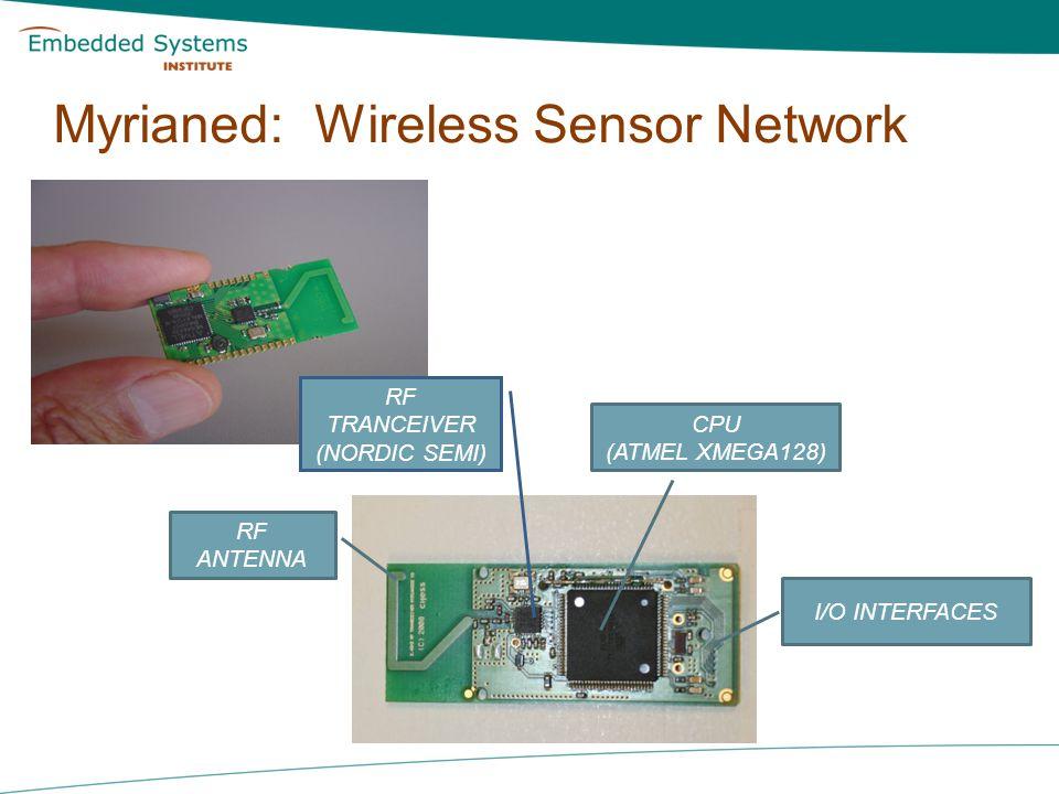 Myrianed: Wireless Sensor Network RF ANTENNA RF TRANCEIVER (NORDIC SEMI) CPU (ATMEL XMEGA128) I/O INTERFACES