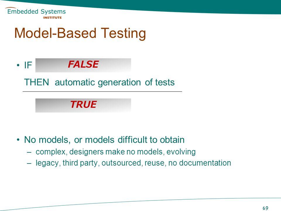 test execution 70 system model SUT TTCN Test cases model-based test generation algorithm Model-Based Testing