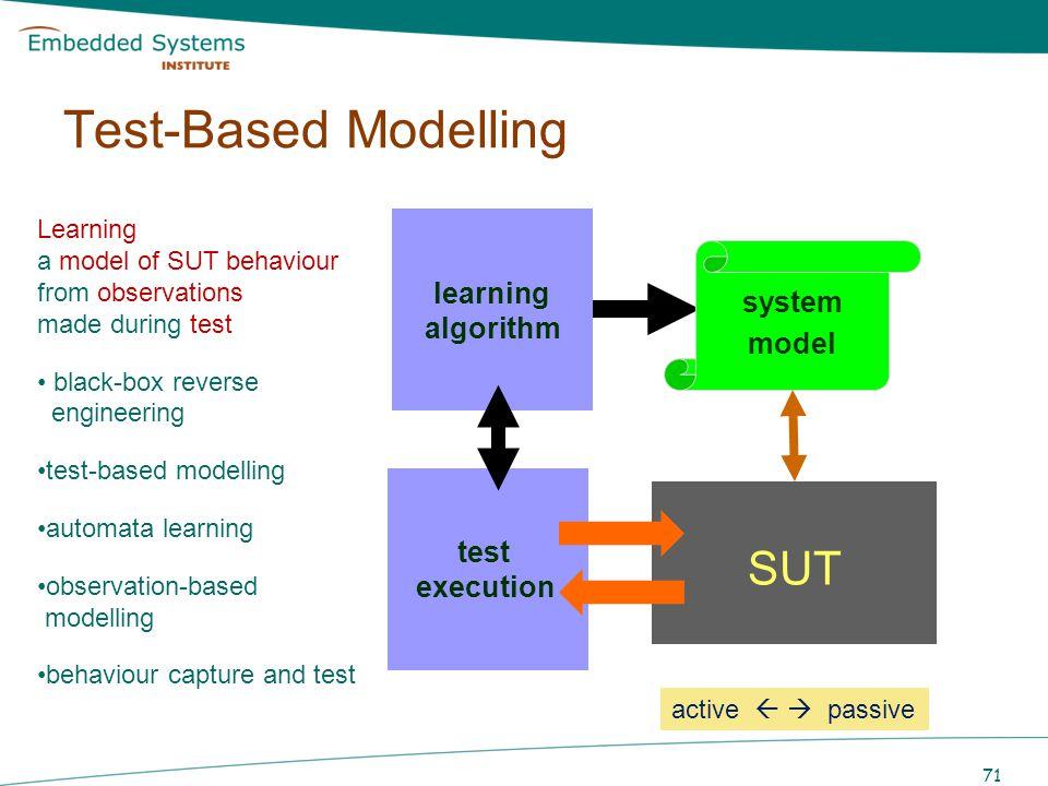 71 system model SUT TTCN Test cases learning algorithm test execution Test-Based Modelling Learning a model of SUT behaviour from observations made du