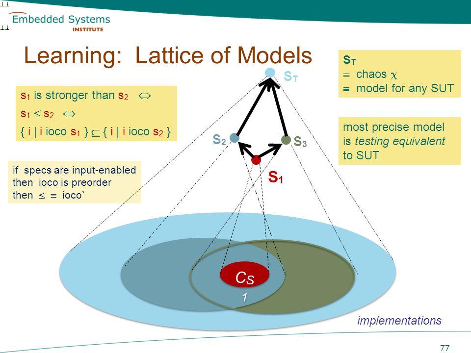 implementations Learning: Lattice of Models 77 s 1 is stronger than s 2 s 1 s 2 { i | i ioco s 1 } { i | i ioco s 2 } CS1CS1 CS1CS1 S1S1 S2S2 if specs